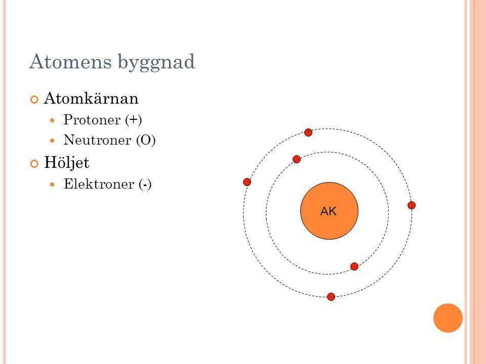 Atomens byggnad Atomkärnan Höljet Protoner (+) Neutroner (O)