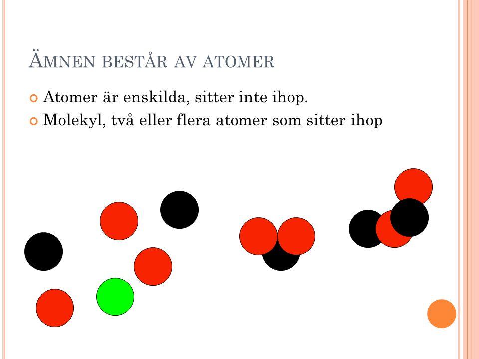 Ämnen består av atomer Atomer är enskilda, sitter inte ihop.