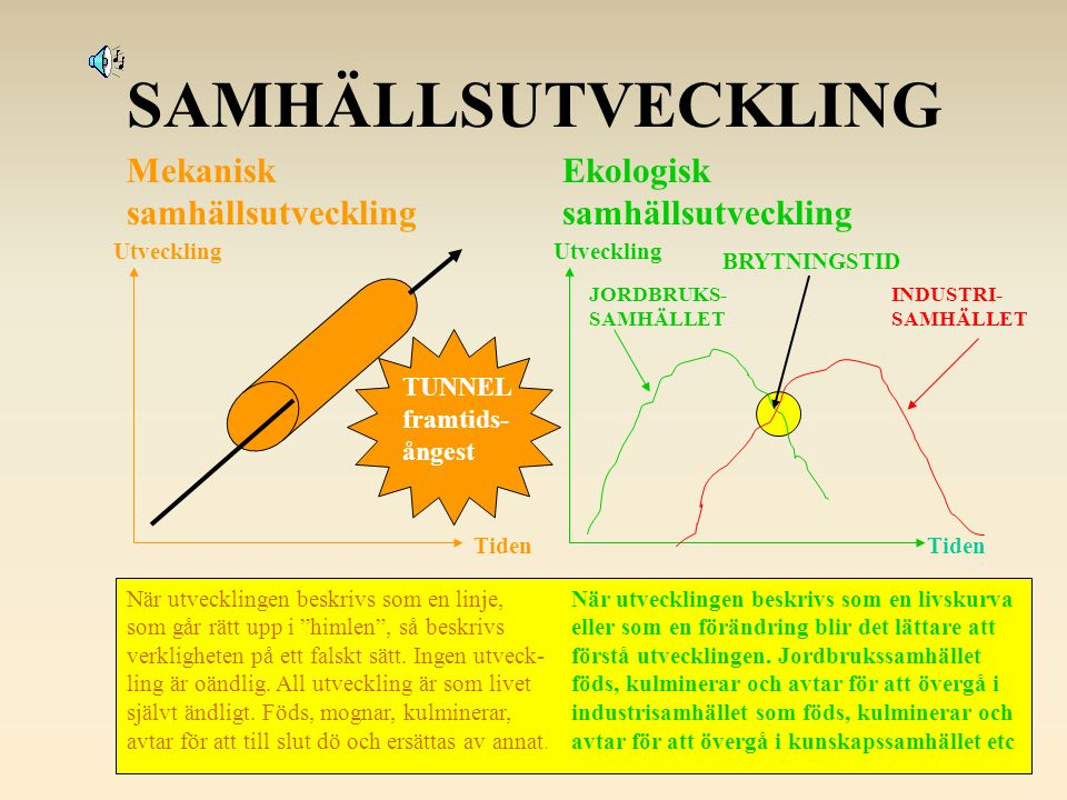 SAMHÄLLSUTVECKLING Mekanisk samhällsutveckling Ekologisk
