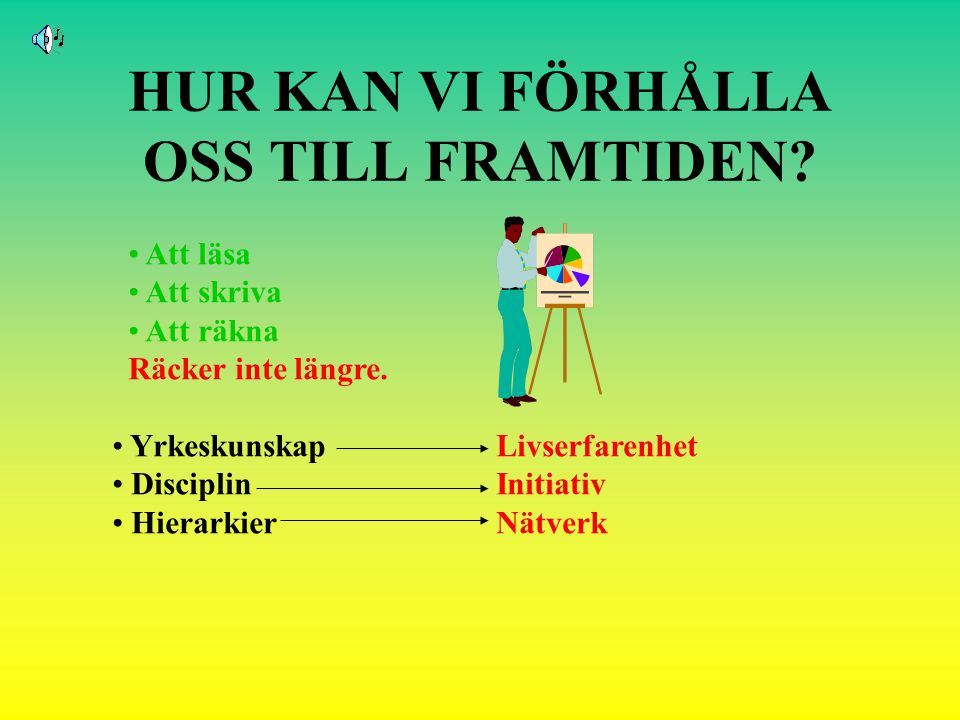 HUR KAN VI FÖRHÅLLA OSS TILL FRAMTIDEN