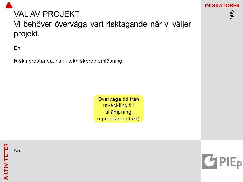 Överväga tid från utveckling till tillämpning (i projekt/produkt)