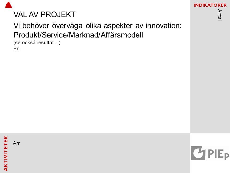 VAL AV PROJEKT Vi behöver överväga olika aspekter av innovation: Produkt/Service/Marknad/Affärsmodell.