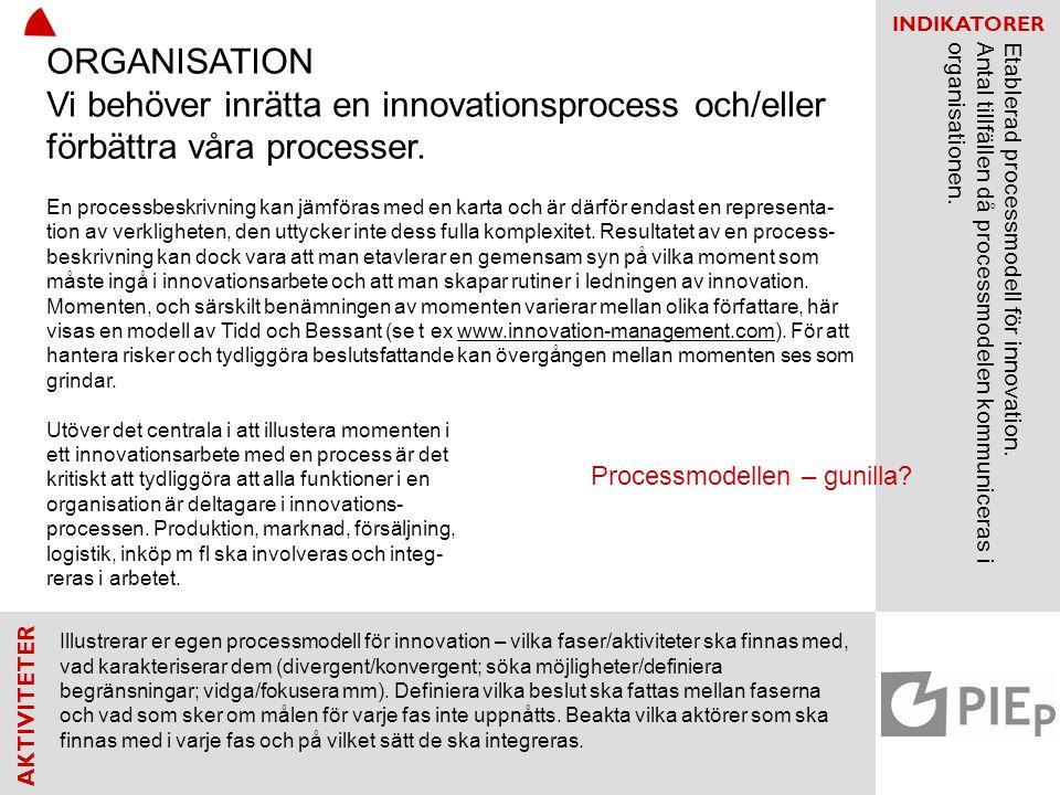 ORGANISATION Vi behöver inrätta en innovationsprocess och/eller förbättra våra processer.