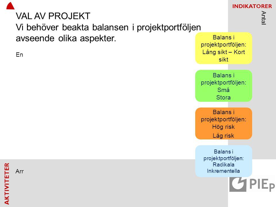 VAL AV PROJEKT Vi behöver beakta balansen i projektportföljen avseende olika aspekter. En. Antal.