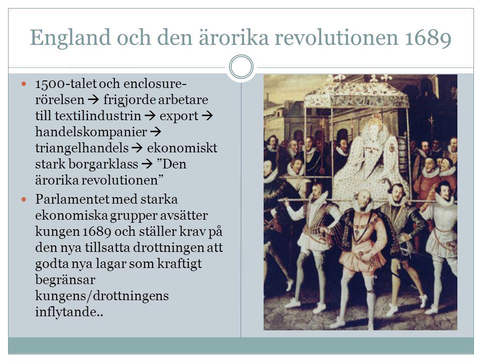 England och den ärorika revolutionen 1689