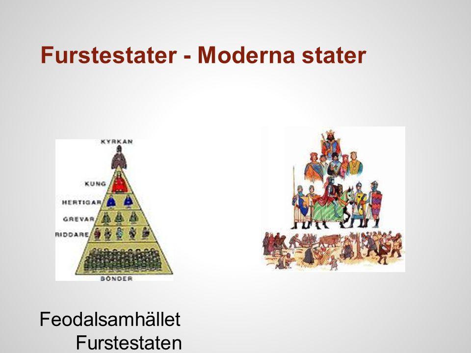 Furstestater - Moderna stater