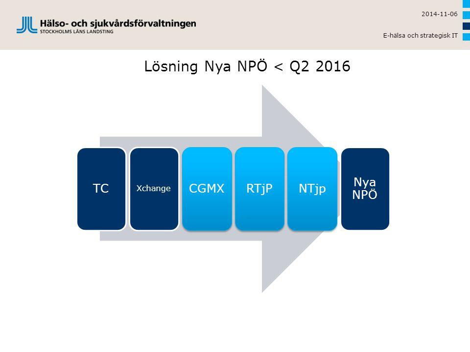 Lösning Nya NPÖ < Q2 2016 TC Xchange