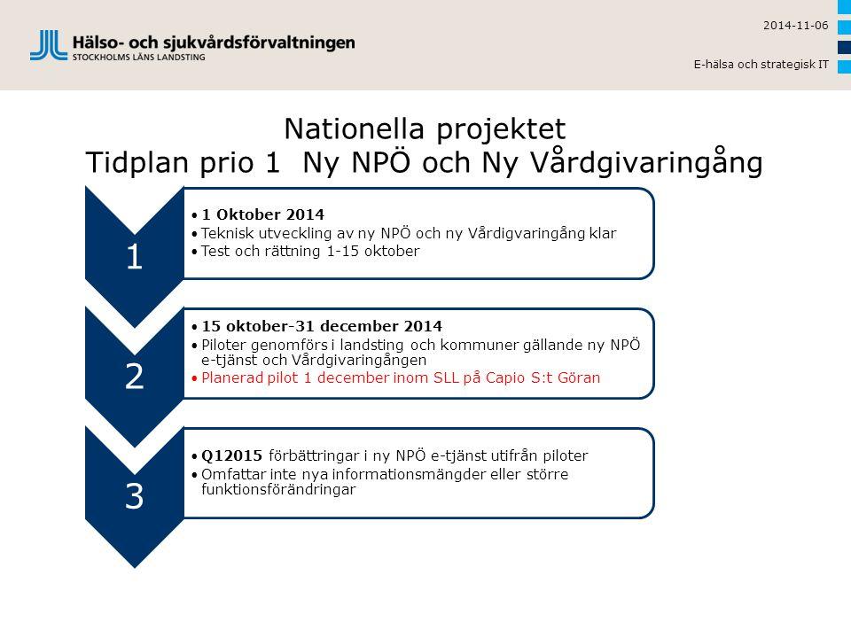 Nationella projektet Tidplan prio 1 Ny NPÖ och Ny Vårdgivaringång
