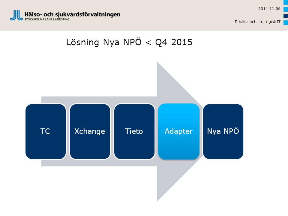 Lösning Nya NPÖ < Q4 2015 2014-11-06 E-hälsa och strategisk IT TC