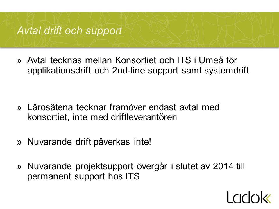Avtal drift och support