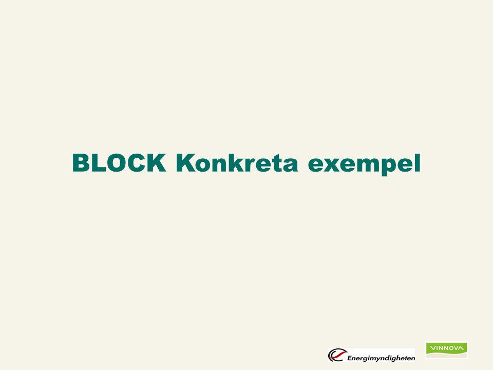 BLOCK Konkreta exempel