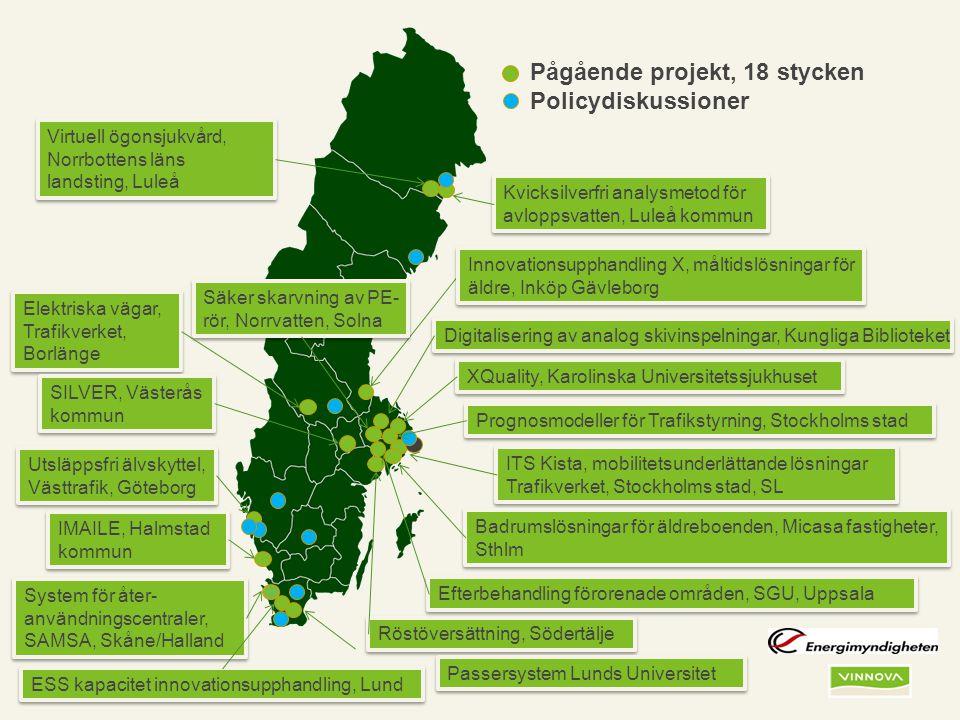 Pågående projekt, 18 stycken Policydiskussioner