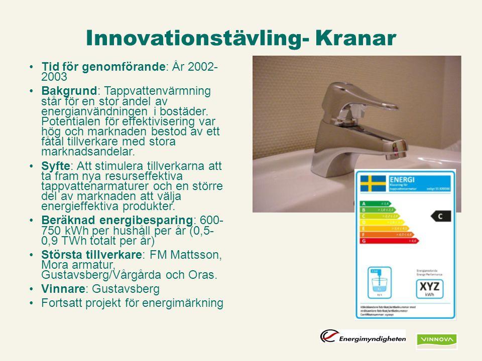 Innovationstävling- Kranar