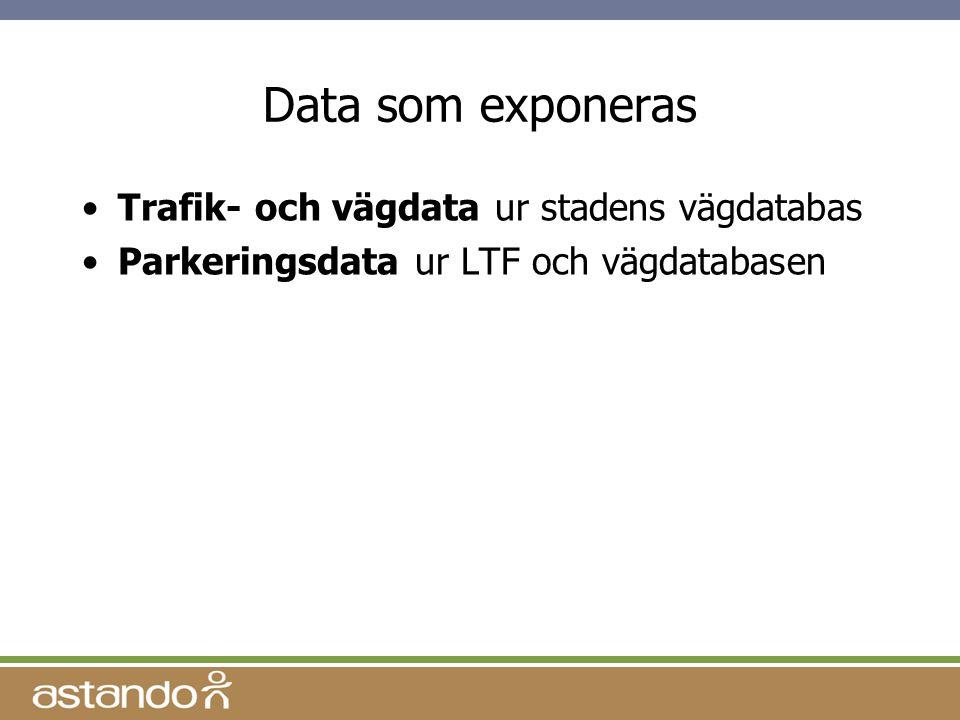 Data som exponeras Trafik- och vägdata ur stadens vägdatabas
