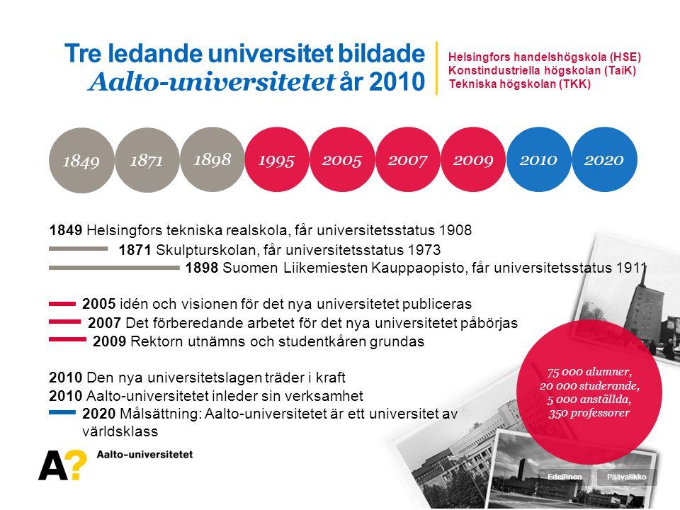 Tre ledande universitet bildade Aalto-universitetet år 2010