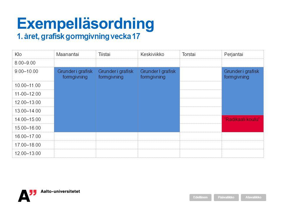 Exempelläsordning 1. året, grafisk gormgivning vecka 17