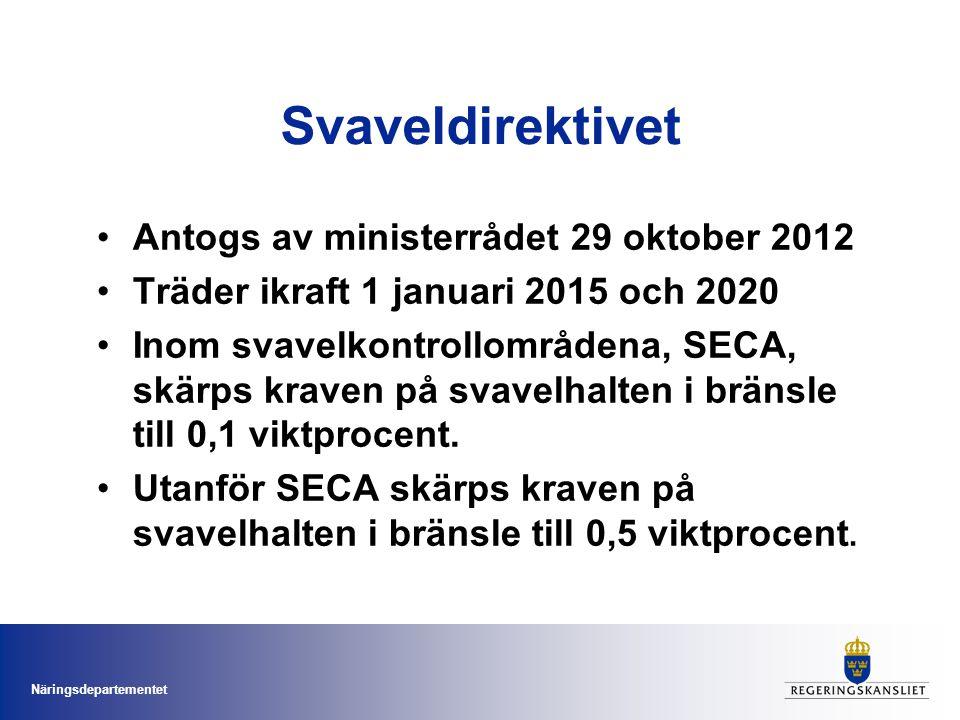 Svaveldirektivet Antogs av ministerrådet 29 oktober 2012