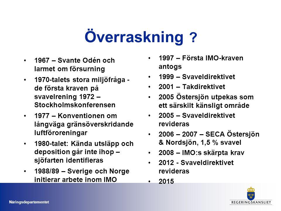 Överraskning 1997 – Första IMO-kraven antogs