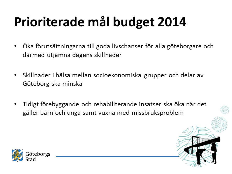 Prioriterade mål budget 2014