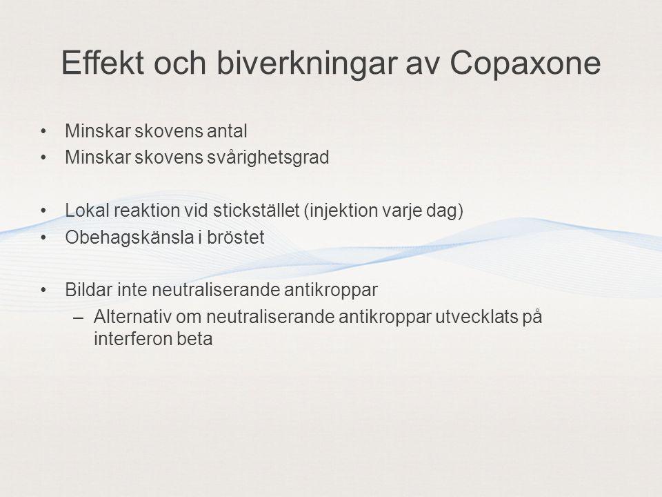 Effekt och biverkningar av Copaxone