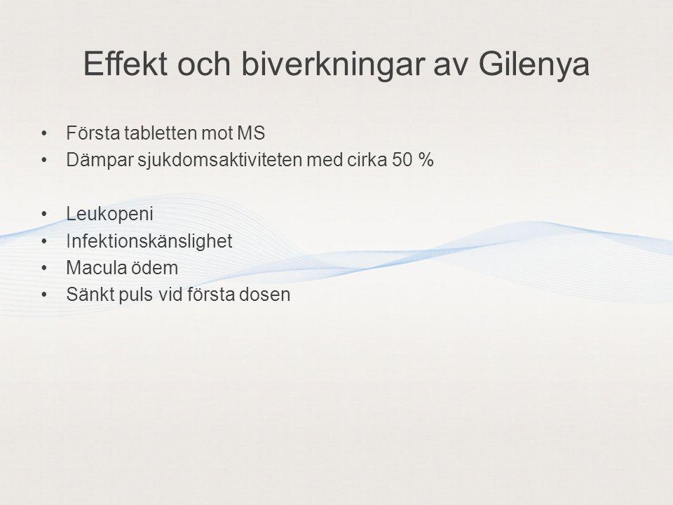 Effekt och biverkningar av Gilenya
