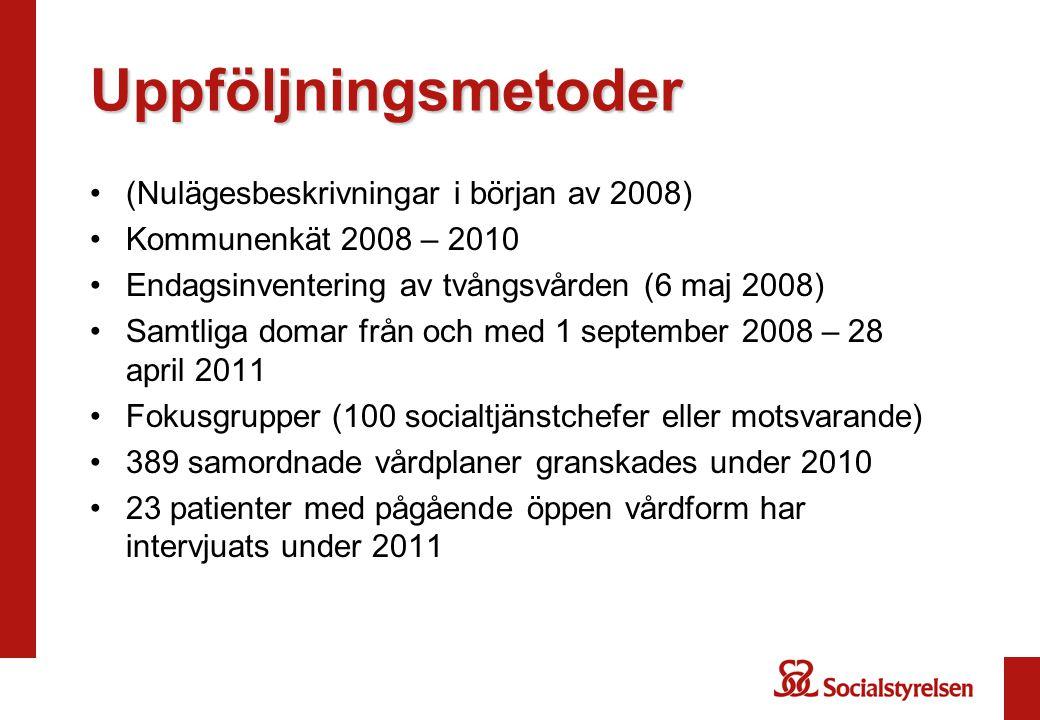 Uppföljningsmetoder (Nulägesbeskrivningar i början av 2008)