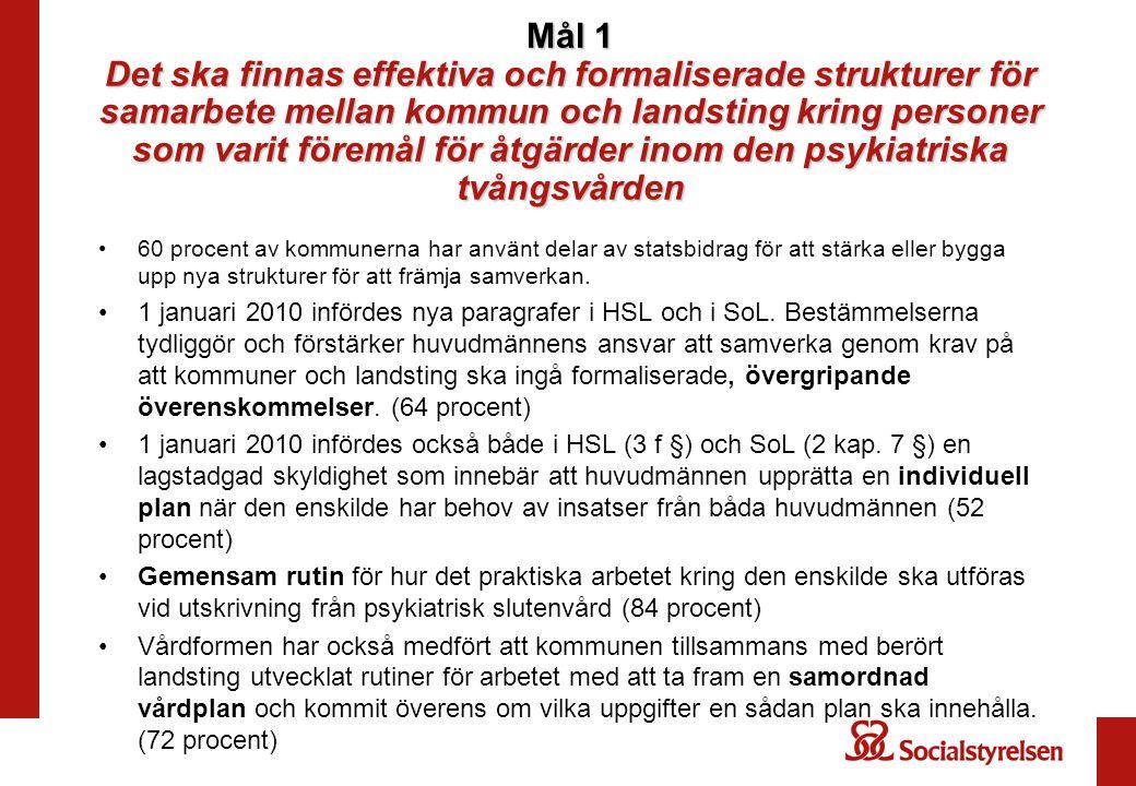 Mål 1 Det ska finnas effektiva och formaliserade strukturer för samarbete mellan kommun och landsting kring personer som varit föremål för åtgärder inom den psykiatriska tvångsvården