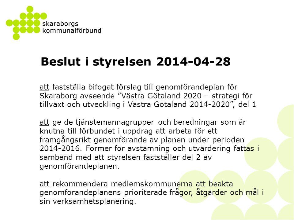 Beslut i styrelsen 2014-04-28