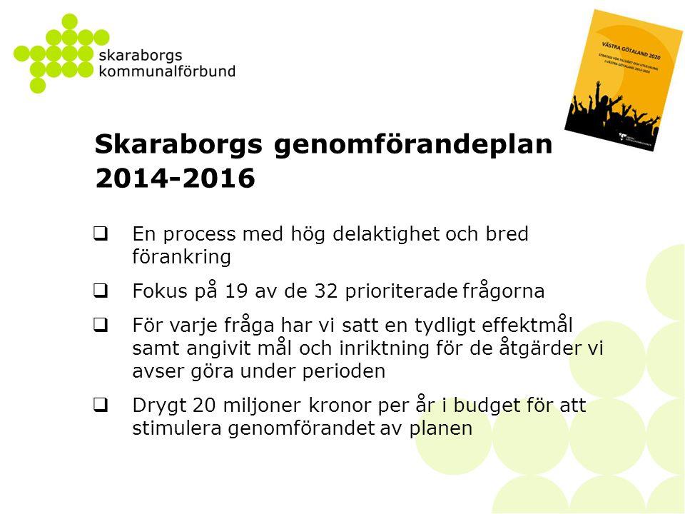 Skaraborgs genomförandeplan 2014-2016
