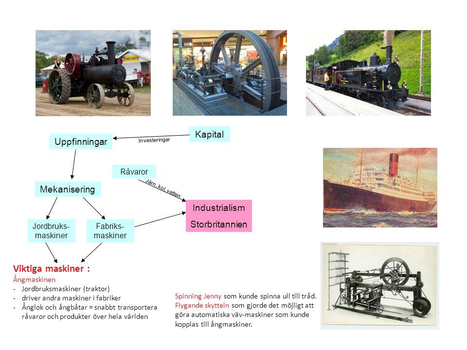 Viktiga maskiner : Kapital Uppfinningar Mekanisering Industrialism