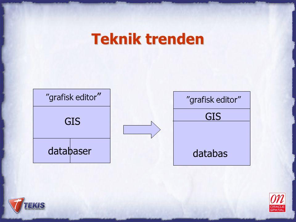 Teknik trenden GIS GIS databaser databas grafisk editor