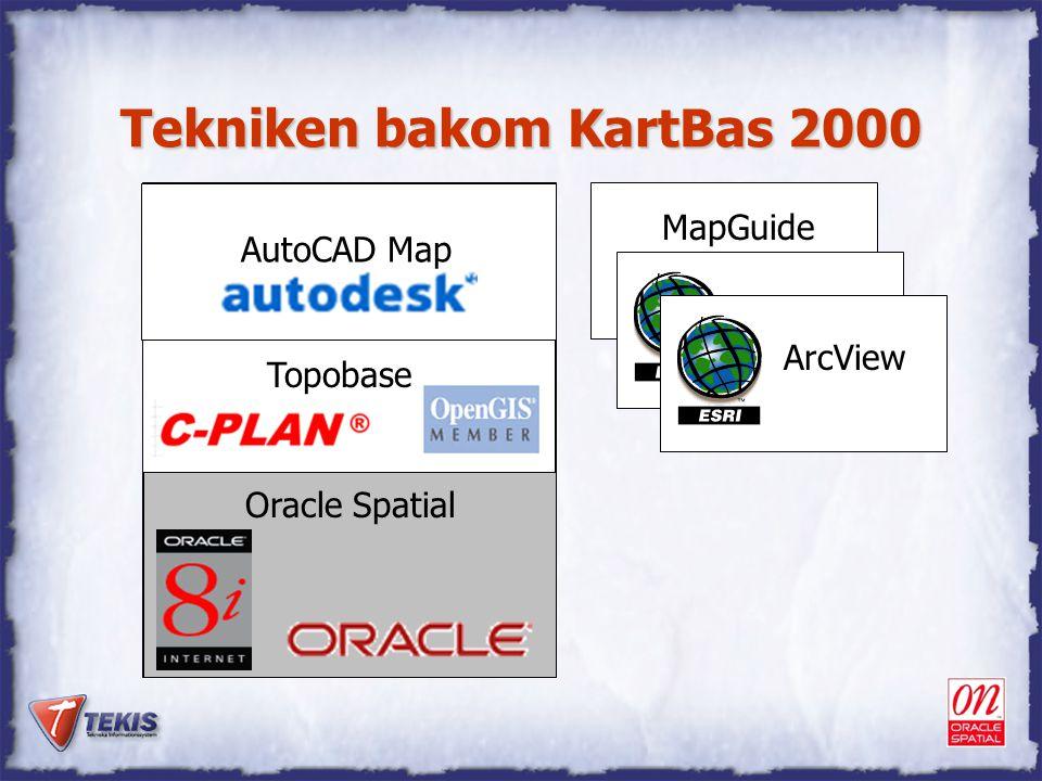 Tekniken bakom KartBas 2000
