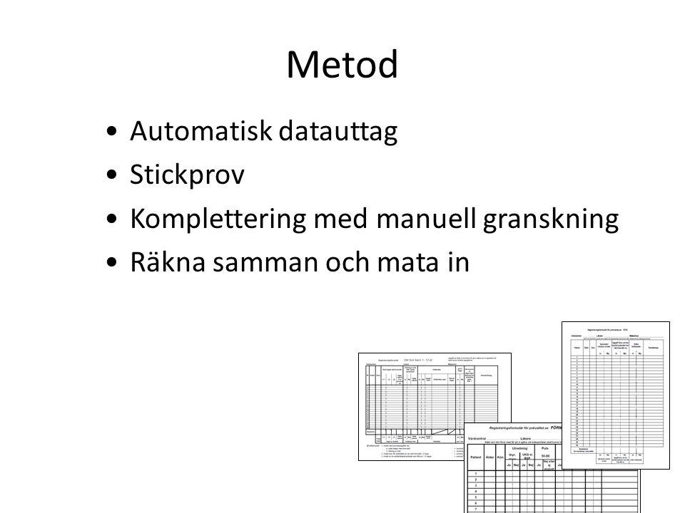Metod Automatisk datauttag Stickprov