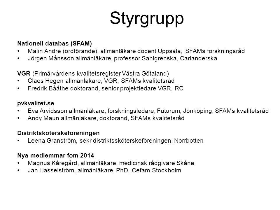 Styrgrupp Nationell databas (SFAM)
