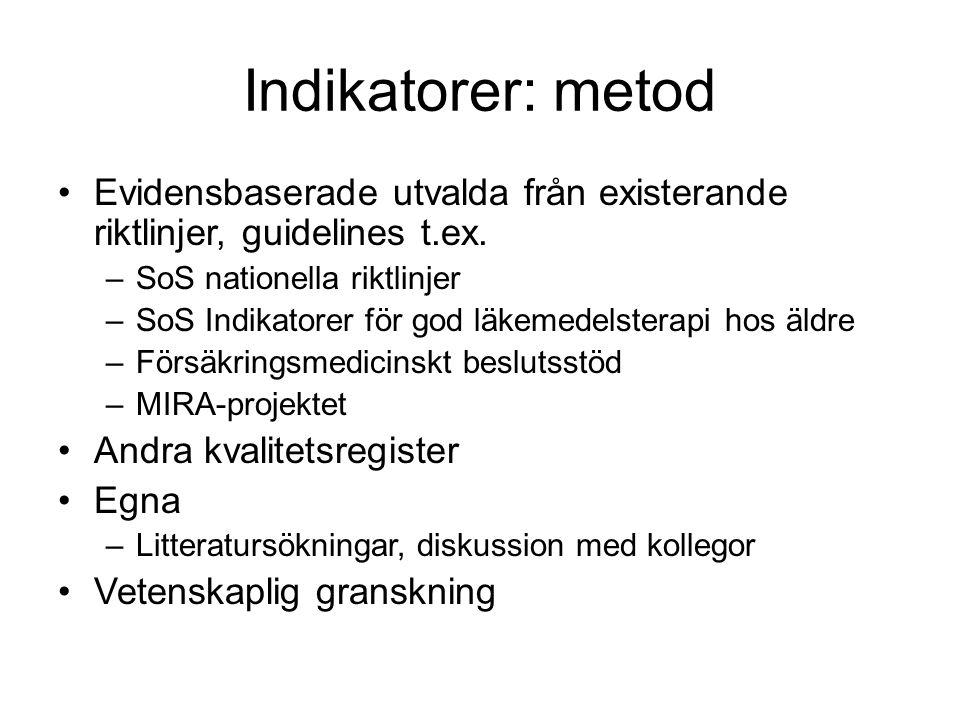 Indikatorer: metod Evidensbaserade utvalda från existerande riktlinjer, guidelines t.ex. SoS nationella riktlinjer.