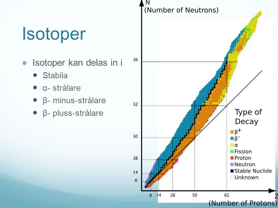 Isotoper Isotoper kan delas in i Stabila α- strålare β- minus-strålare