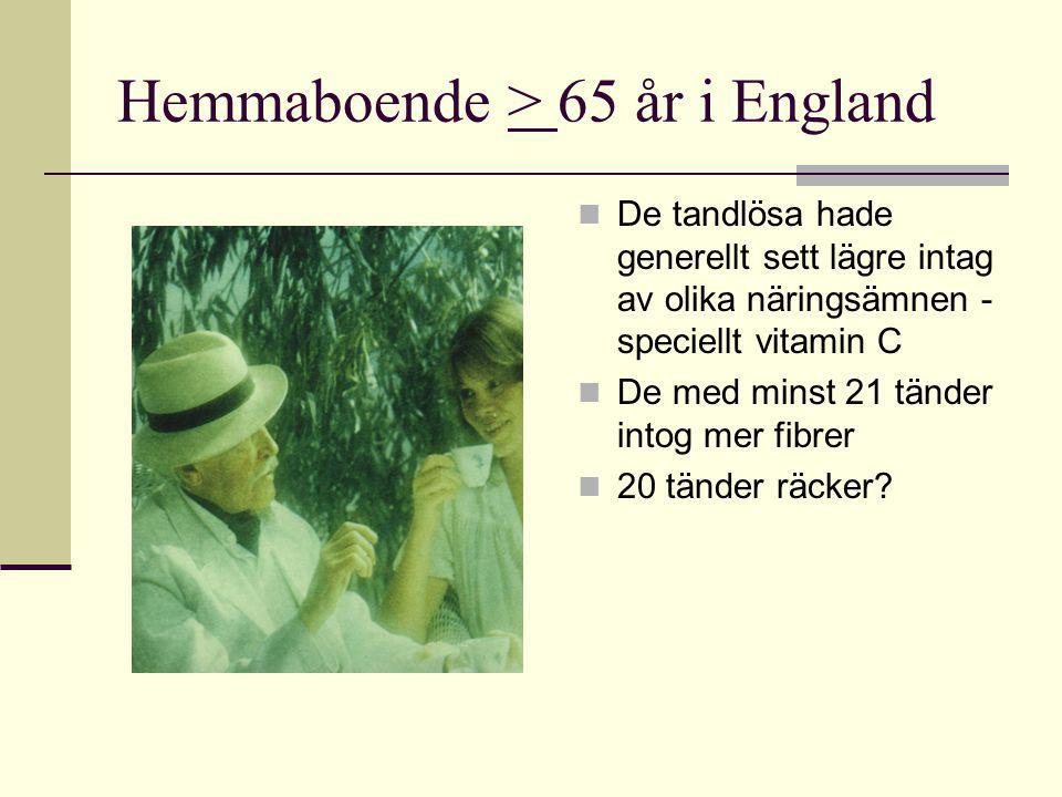 Hemmaboende > 65 år i England