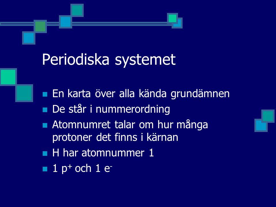 Periodiska systemet En karta över alla kända grundämnen