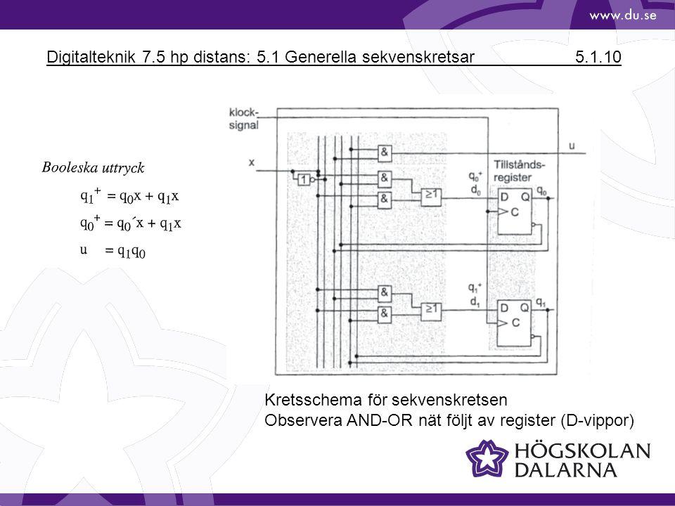 Digitalteknik 7.5 hp distans: 5.1 Generella sekvenskretsar 5.1.10
