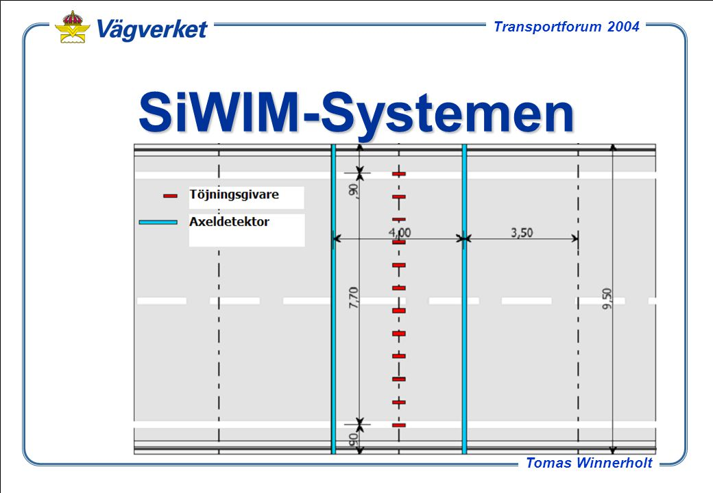 SiWIM-Systemen Beskrivning av det tekniska, Klicka inte direkt, vänta så kommer den gröna bilden.
