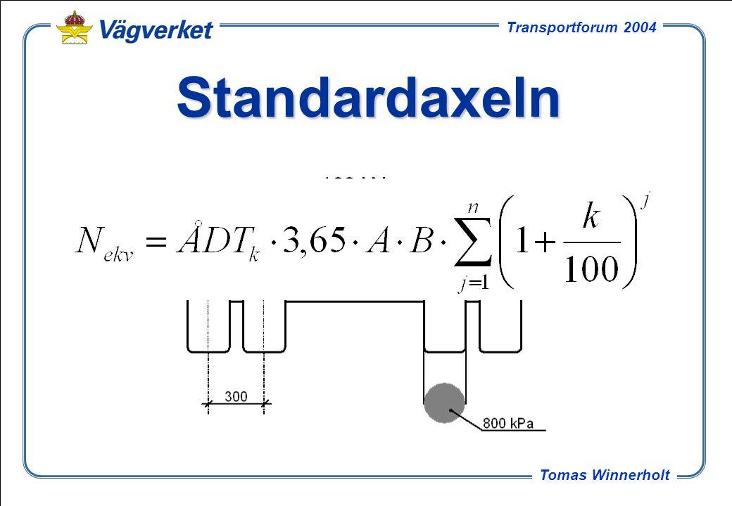 Standardaxeln Från ATB VÄG 2003 Peka på B