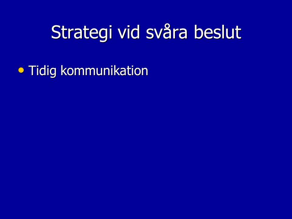 Strategi vid svåra beslut