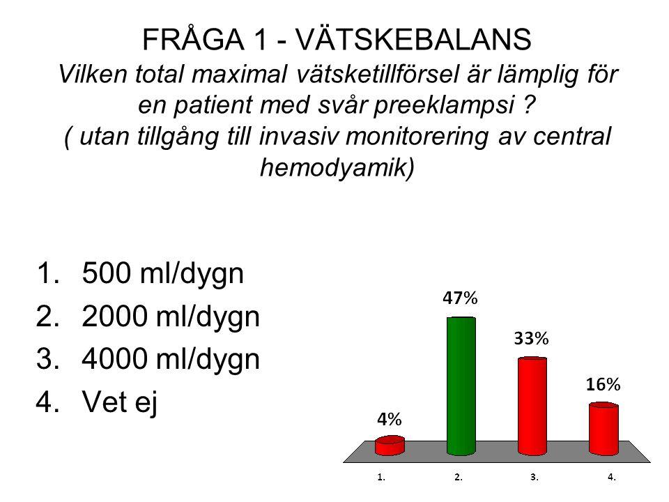 FRÅGA 1 - VÄTSKEBALANS Vilken total maximal vätsketillförsel är lämplig för en patient med svår preeklampsi ( utan tillgång till invasiv monitorering av central hemodyamik)