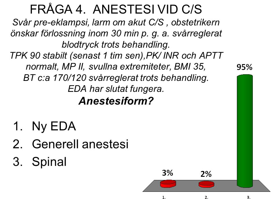 FRÅGA 4. ANESTESI VID C/S Svår pre-eklampsi, larm om akut C/S , obstetrikern önskar förlossning inom 30 min p. g. a. svårreglerat blodtryck trots behandling. TPK 90 stabilt (senast 1 tim sen),PK/ INR och APTT normalt, MP II, svullna extremiteter, BMI 35, BT c:a 170/120 svårreglerat trots behandling. EDA har slutat fungera. Anestesiform