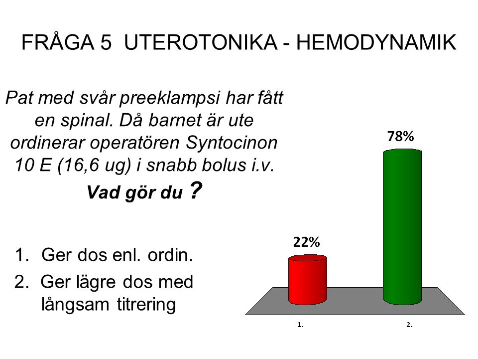 FRÅGA 5 UTEROTONIKA - HEMODYNAMIK