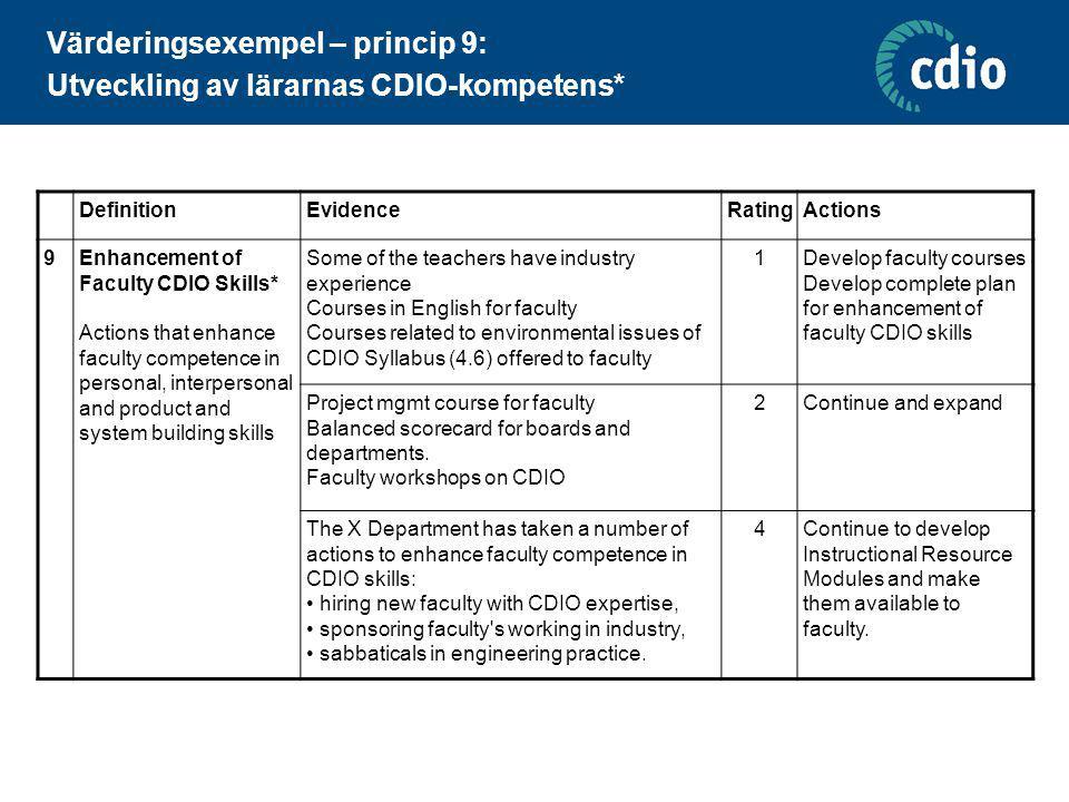 Värderingsexempel – princip 9: Utveckling av lärarnas CDIO-kompetens*