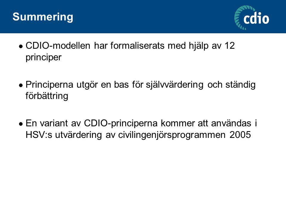 Summering CDIO-modellen har formaliserats med hjälp av 12 principer