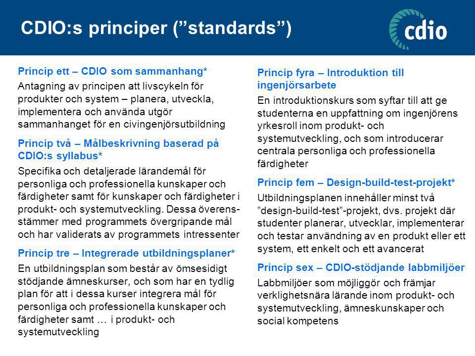 CDIO:s principer ( standards )