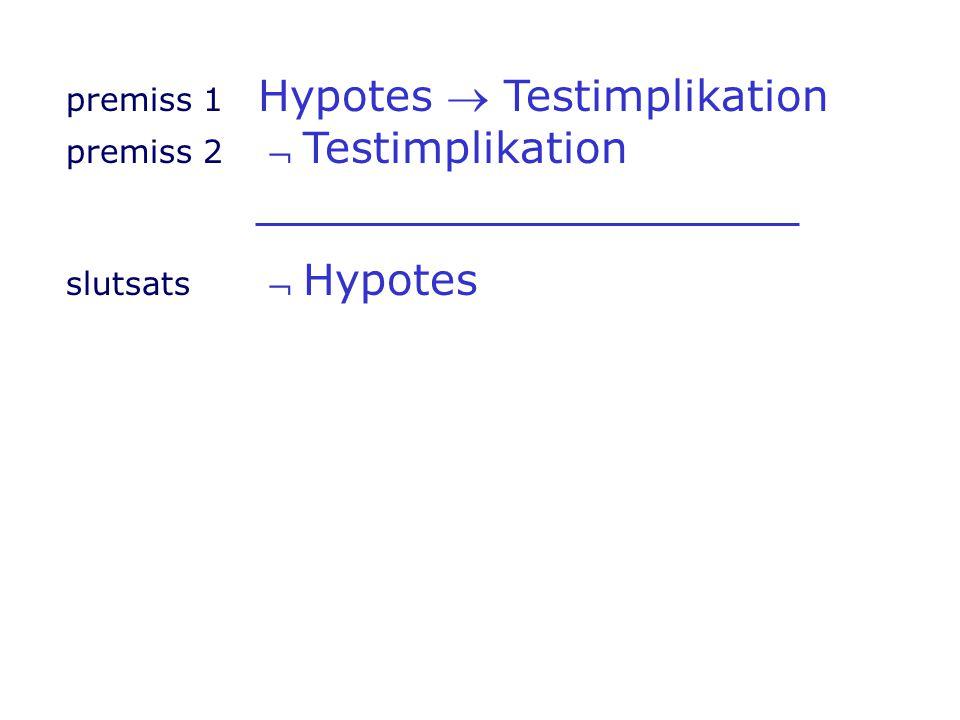 premiss 1 Hypotes  Testimplikation