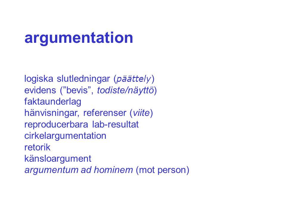 argumentation logiska slutledningar (päättely)